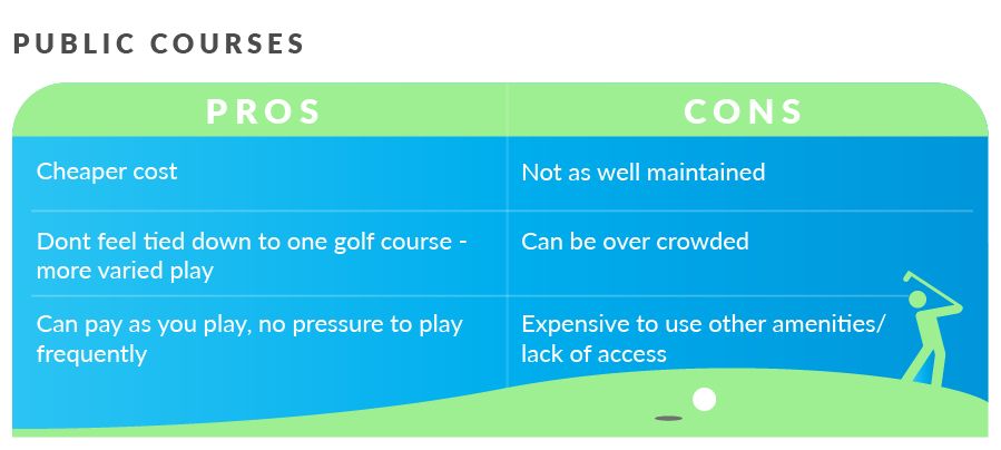 Benefits-of-public-golf-courses