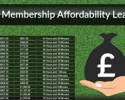 golf-club-membership-affordability-league-table-feature