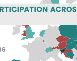 Golf-Participation-Across-Europe