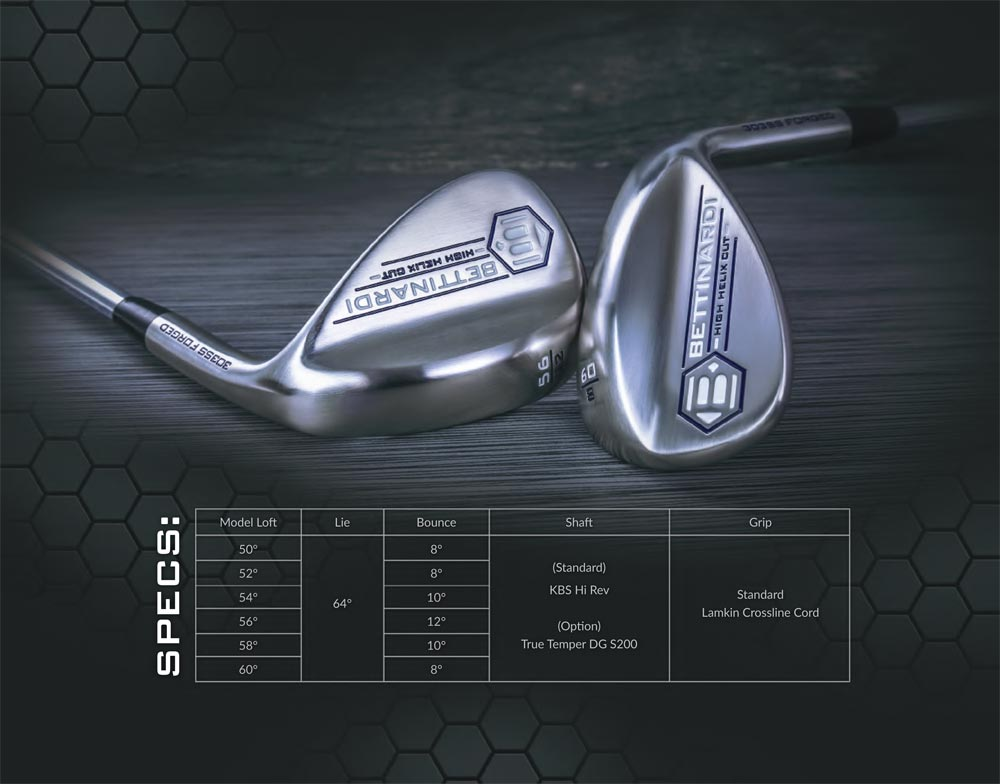 Bettinardi H2 303 Golf Wedges Specification
