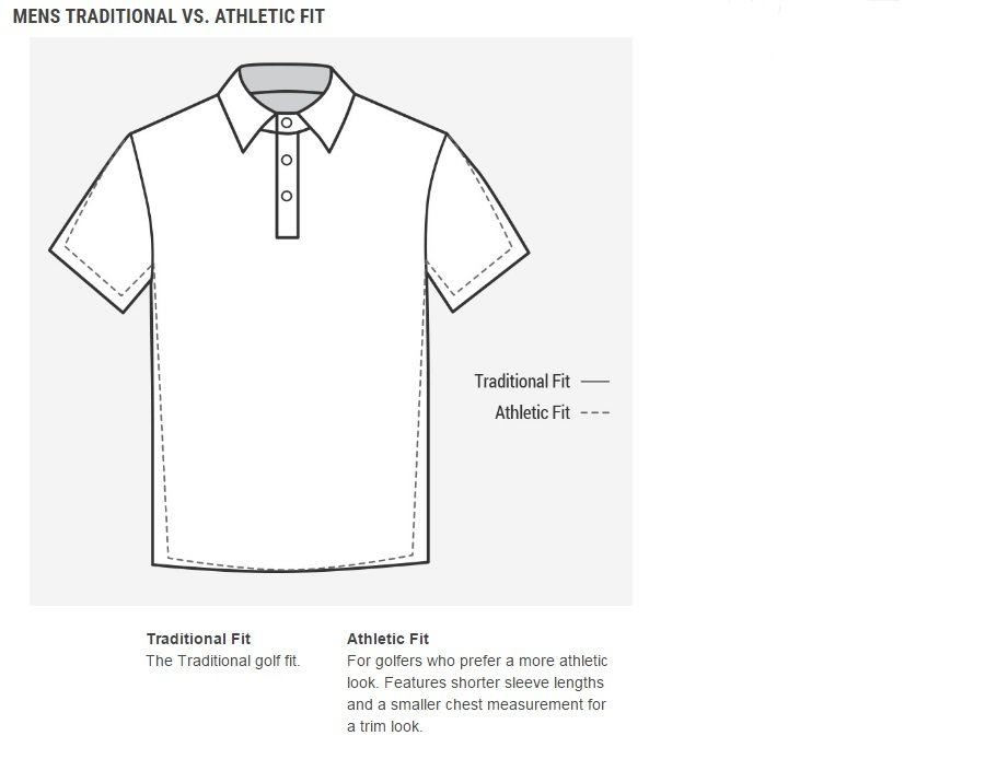 Footjoy Clothing Size Chart Traditional Size Compared to Athletic Fit