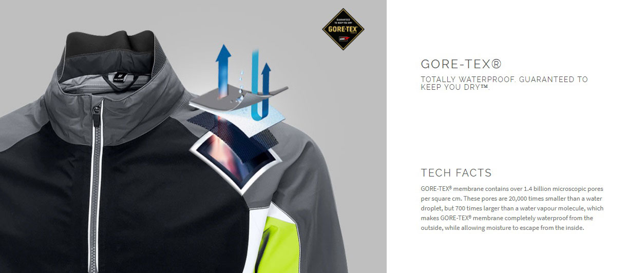 Galvin Green Gore-tex Features