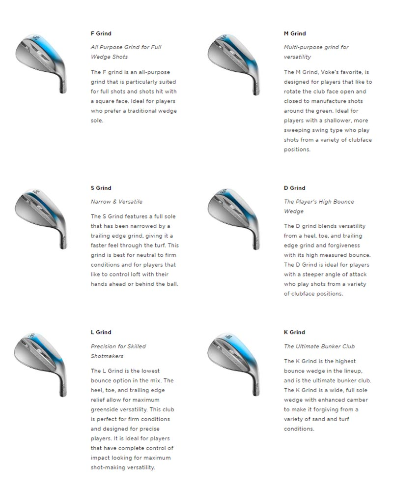 Titleist Vokey SM7 Wedges Grinds Explained