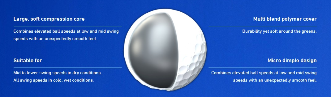 Mizuno JPX Golf Balls - The new next-generation