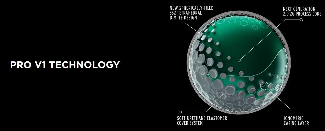 Prov1 Technology