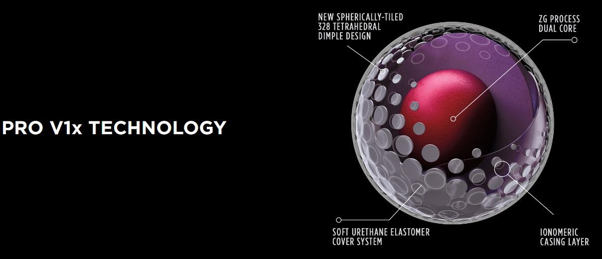 Titleist ProV1X Golf BallsTechnology