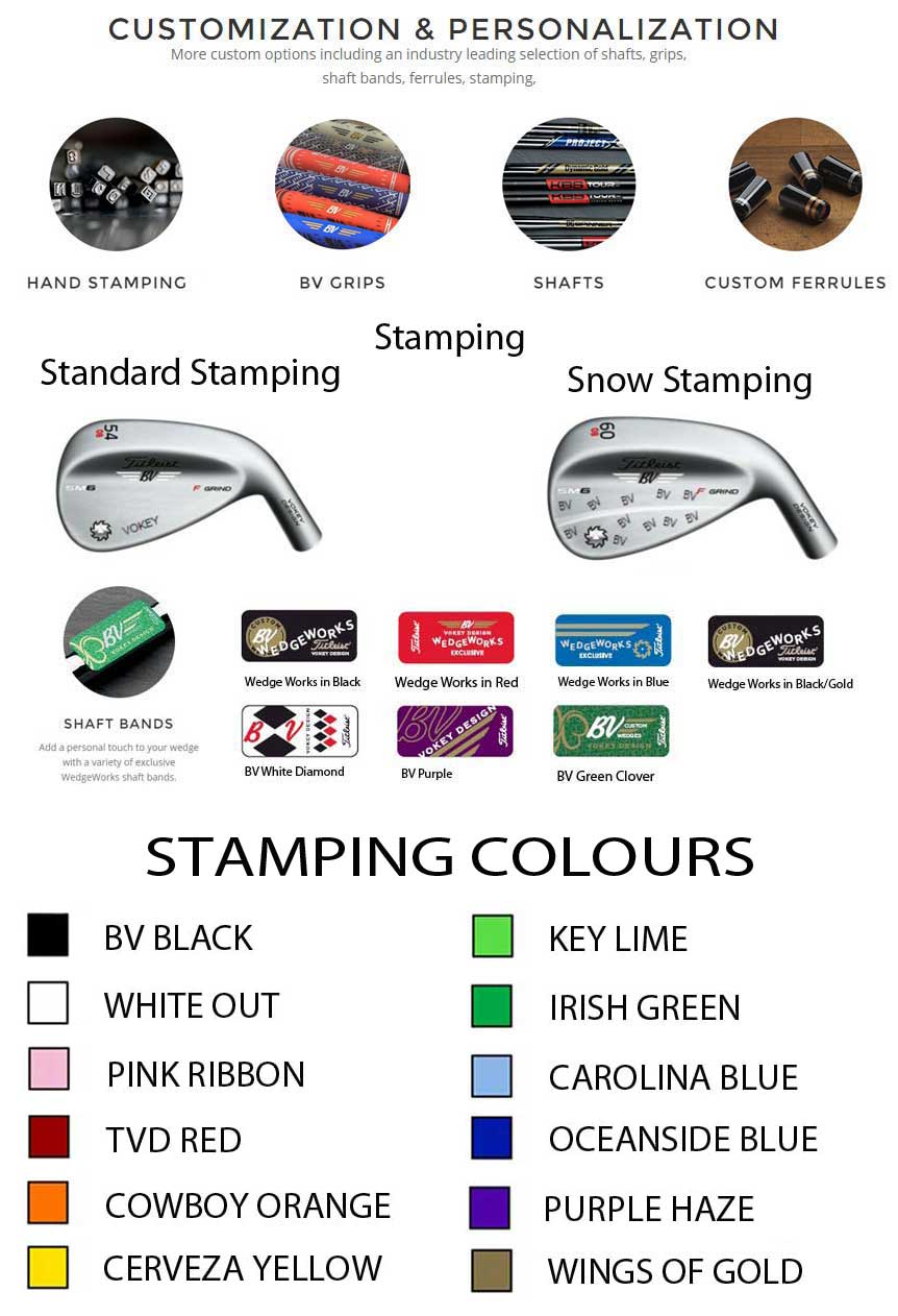 Titleist Vokey SM6 Wedges Personalisation Options