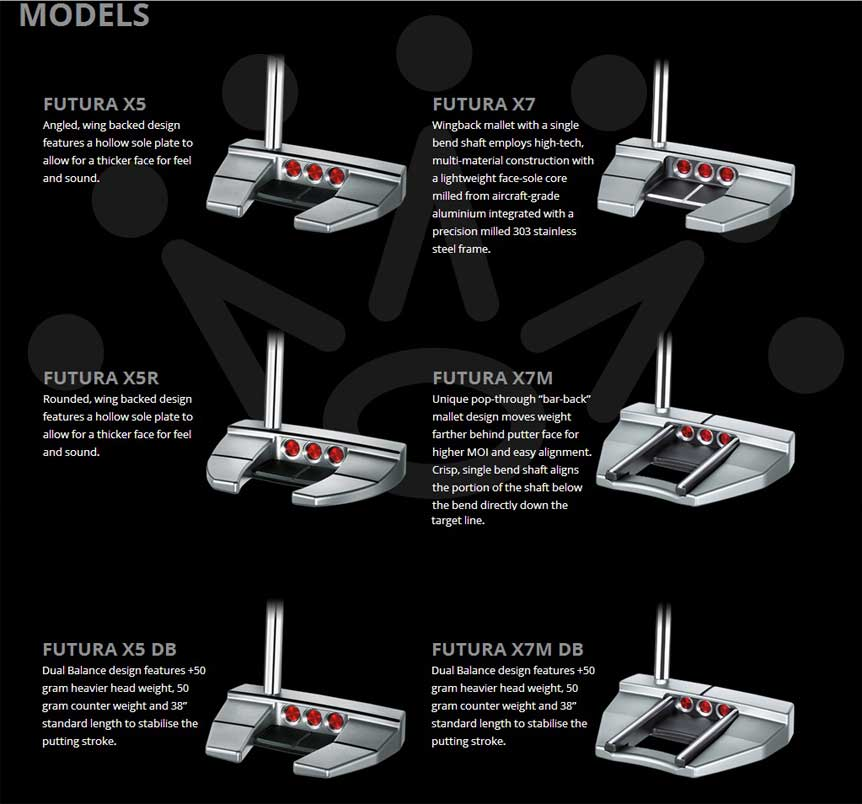 Scotty Cameron Futura X Putter X5 and X7 Range
