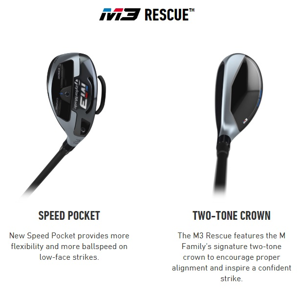 TaylorMade M3 Rescues Technology