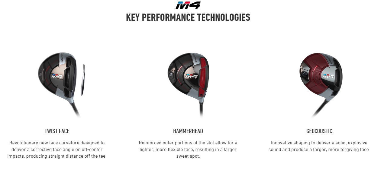 Taylormade M4 Key Performance Technologies