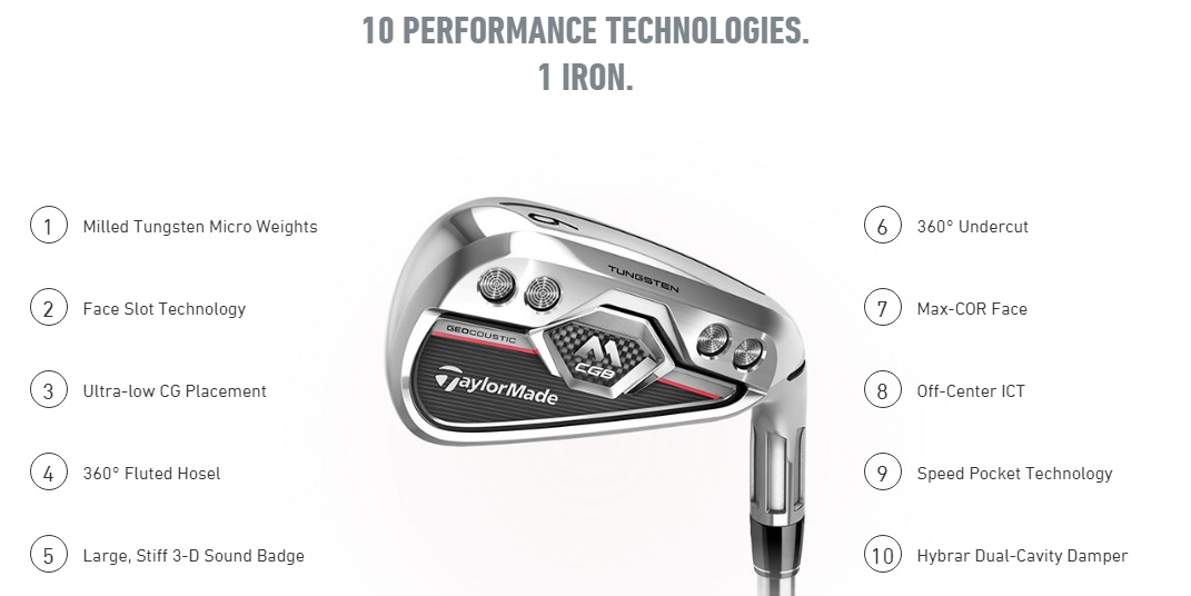 TaylorMade MCGB Golf Irons 10 Performance Technologies