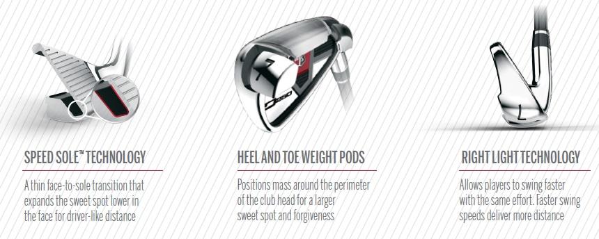 Wilson Staff D250 Golf Irons Features