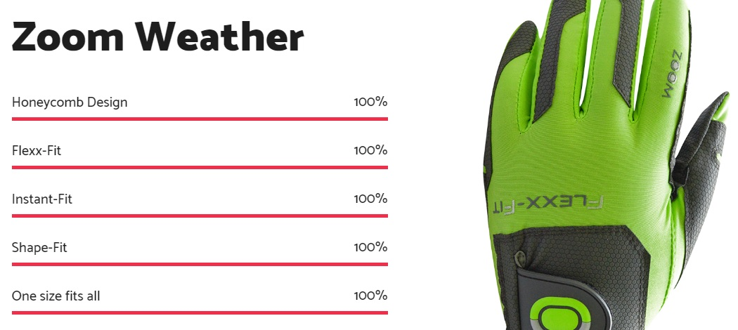 Zoom Weather Golf Gloves Features