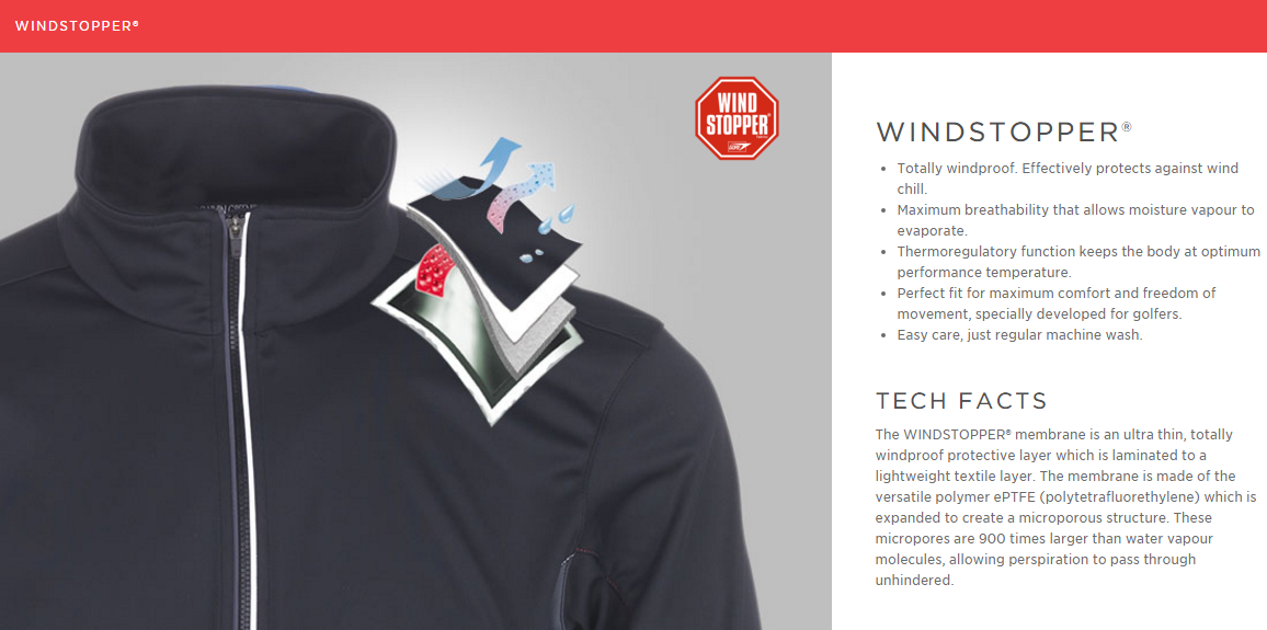 Galvin Green Windstopper tech facts